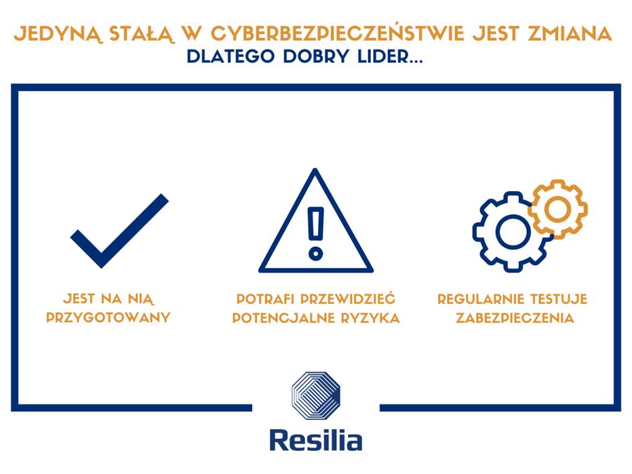 Cyberbezpieczeństwo pandemia - porady dla lidera