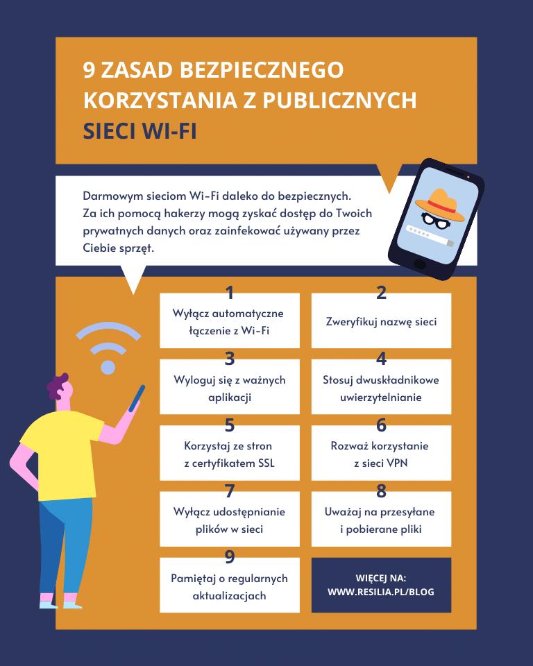 bezpieczeństwo sieci wi-fi infografika